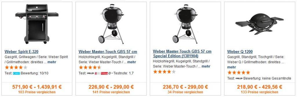 Grillpreisvergleich